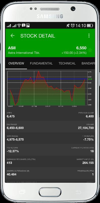 software trading saham indonesia